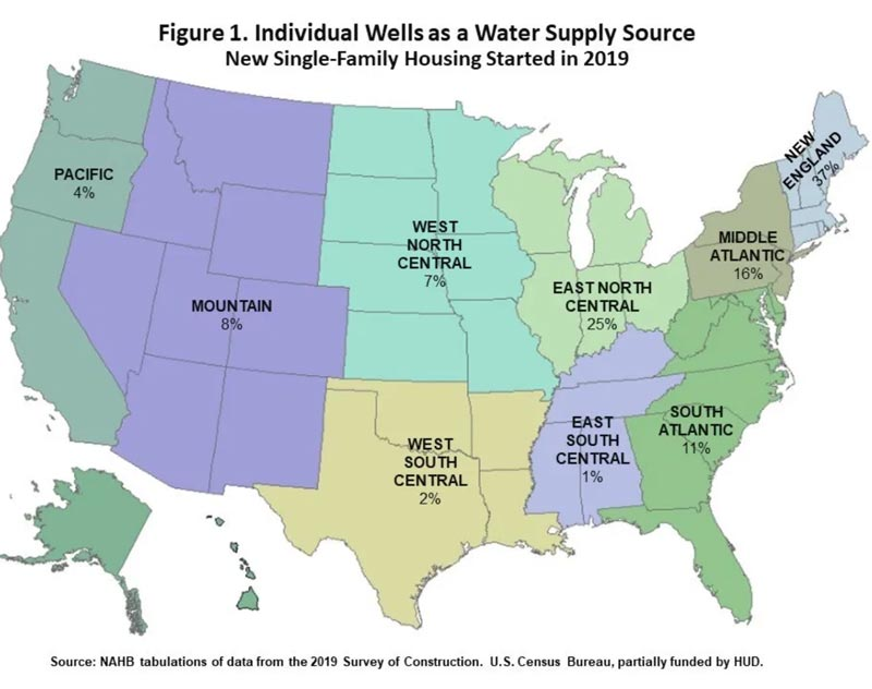 Wells Water Supply by State